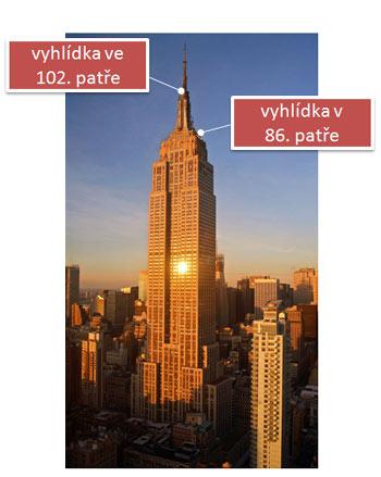 Vyhlídka z Empire State Building